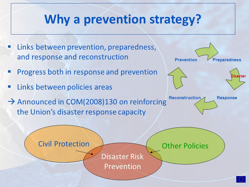 Preparedness ResponseReconstruction Prevention Disaster Why a prevention strategy.