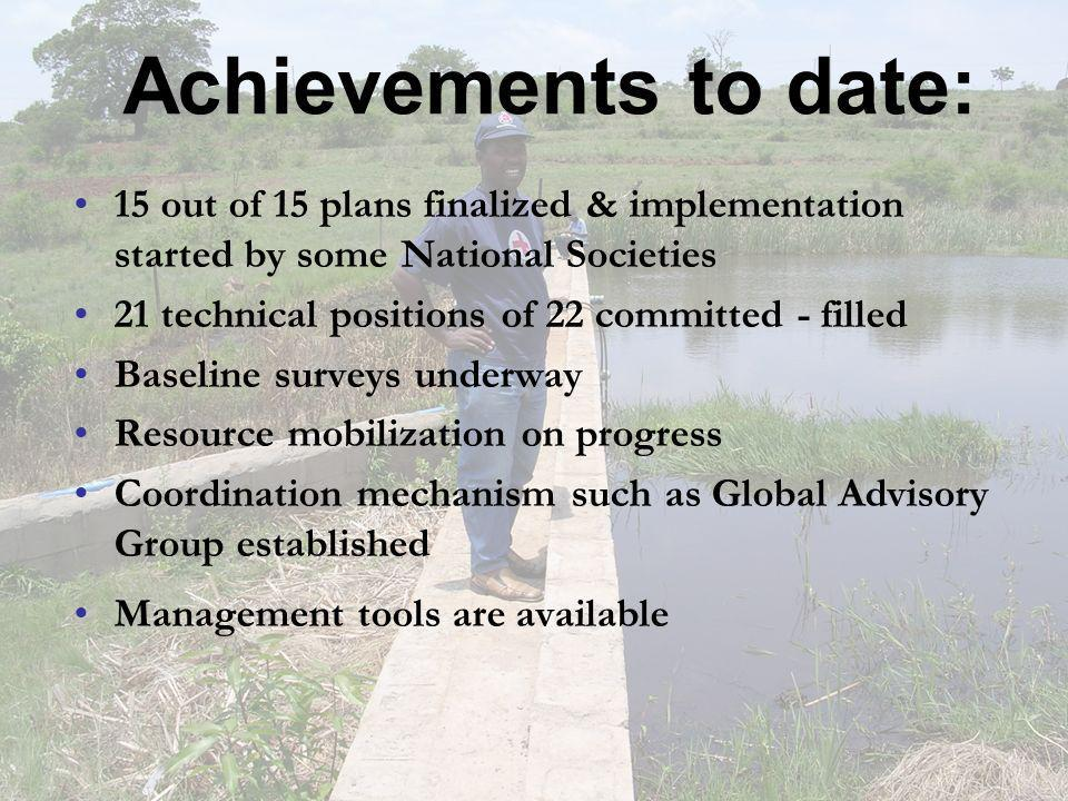Achievements to date: 15 out of 15 plans finalized & implementation started by some National Societies 21 technical positions of 22 committed - filled