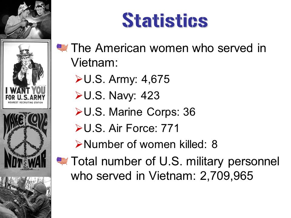 Military Women Many of the women in this war were forgotten, men dominated this war Around 11,000 American women were stationed in Vietnam during the