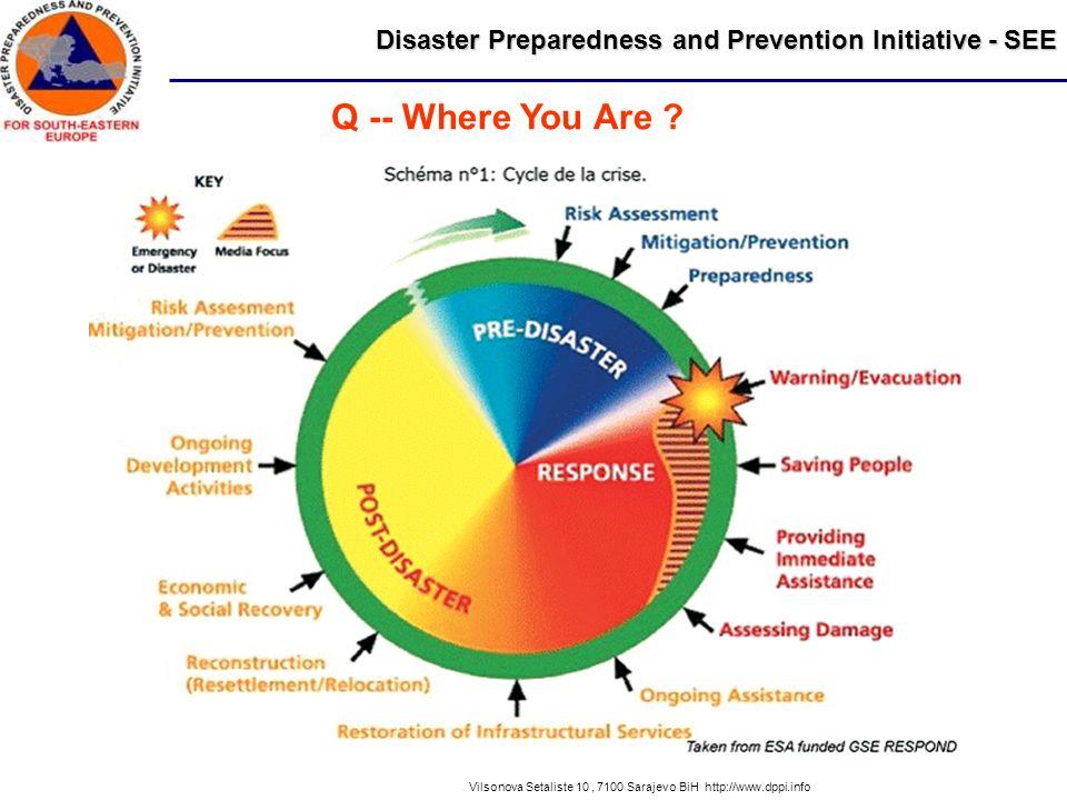 Disaster Preparedness and Prevention Initiative - SEE Vilsonova Setaliste 10, 7100 Sarajevo BiH http://www.dppi.info Q -- Where You Are ?