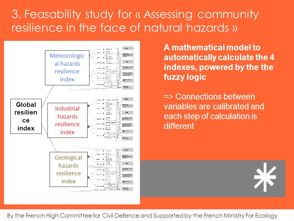 3. Feasability study for « Assessing community resilience in the face of natural hazards » Industrial hazards resilience index Meteorologic al hazards