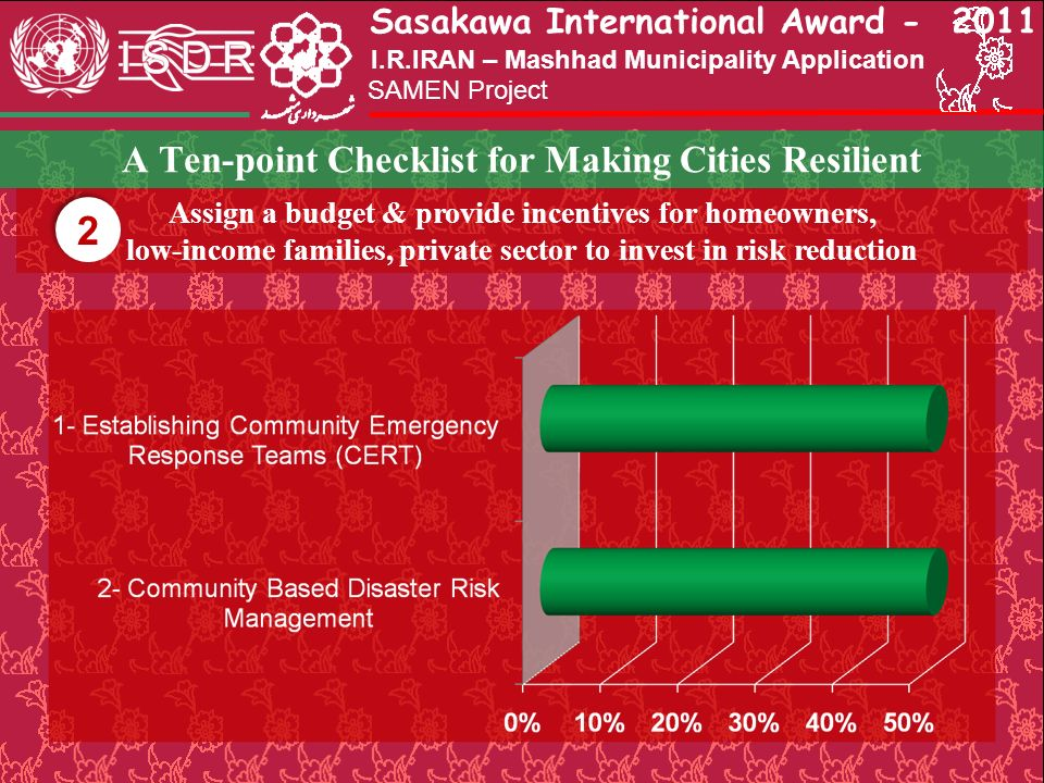 Sasakawa International Award - 2011 SAMEN Project I.R.IRAN – Mashhad Municipality Application A Ten-point Checklist for Making Cities Resilient Assign