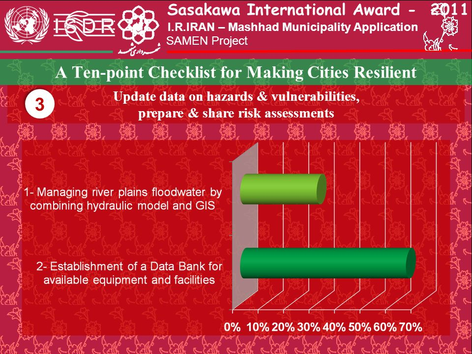 Sasakawa International Award - 2011 SAMEN Project I.R.IRAN – Mashhad Municipality Application A Ten-point Checklist for Making Cities Resilient Update