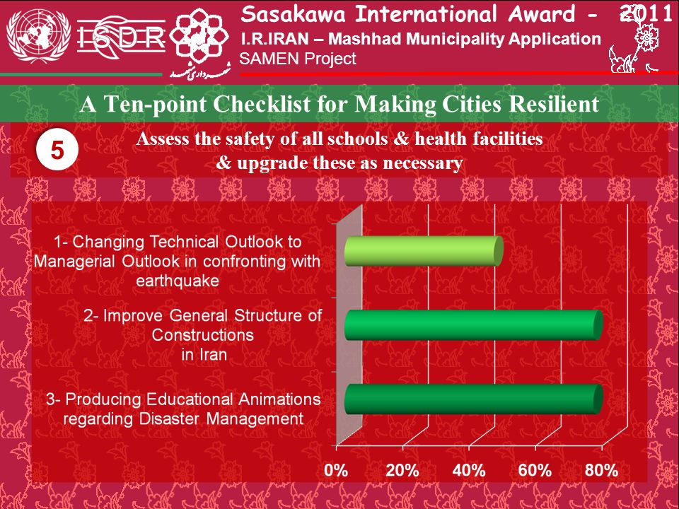 Sasakawa International Award - 2011 SAMEN Project I.R.IRAN – Mashhad Municipality Application A Ten-point Checklist for Making Cities Resilient Assess