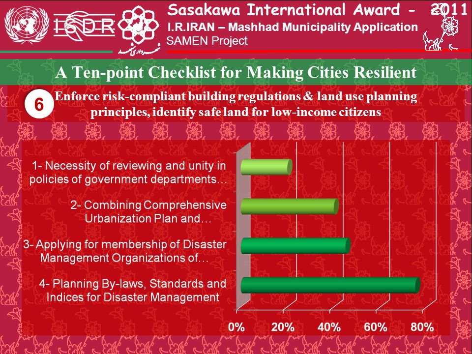 Sasakawa International Award - 2011 SAMEN Project I.R.IRAN – Mashhad Municipality Application A Ten-point Checklist for Making Cities Resilient Enforc