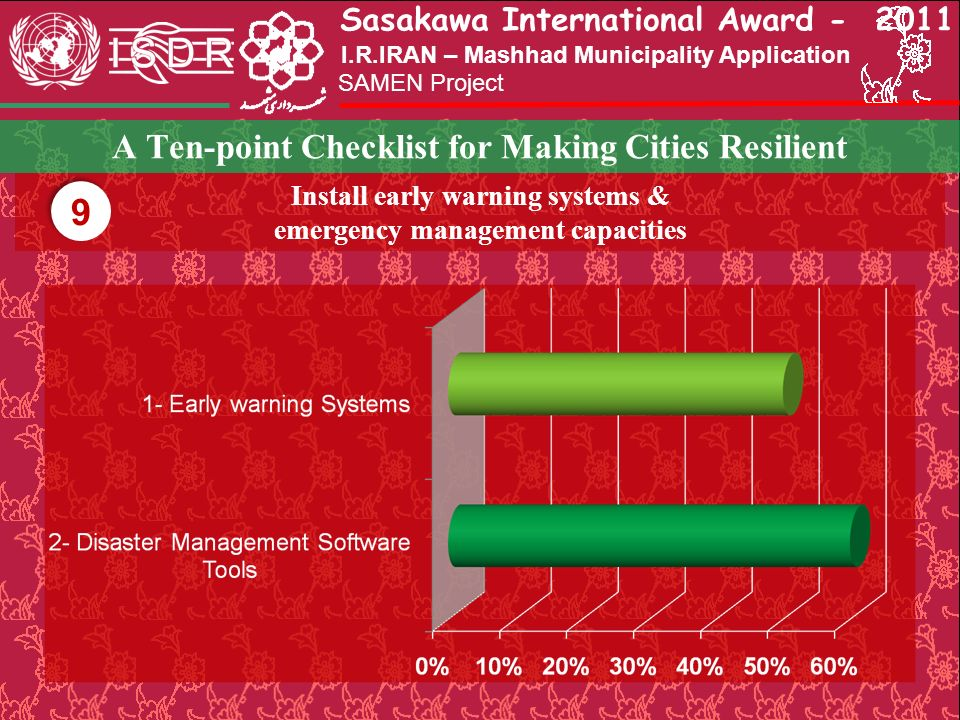 Sasakawa International Award - 2011 SAMEN Project I.R.IRAN – Mashhad Municipality Application A Ten-point Checklist for Making Cities Resilient Instal