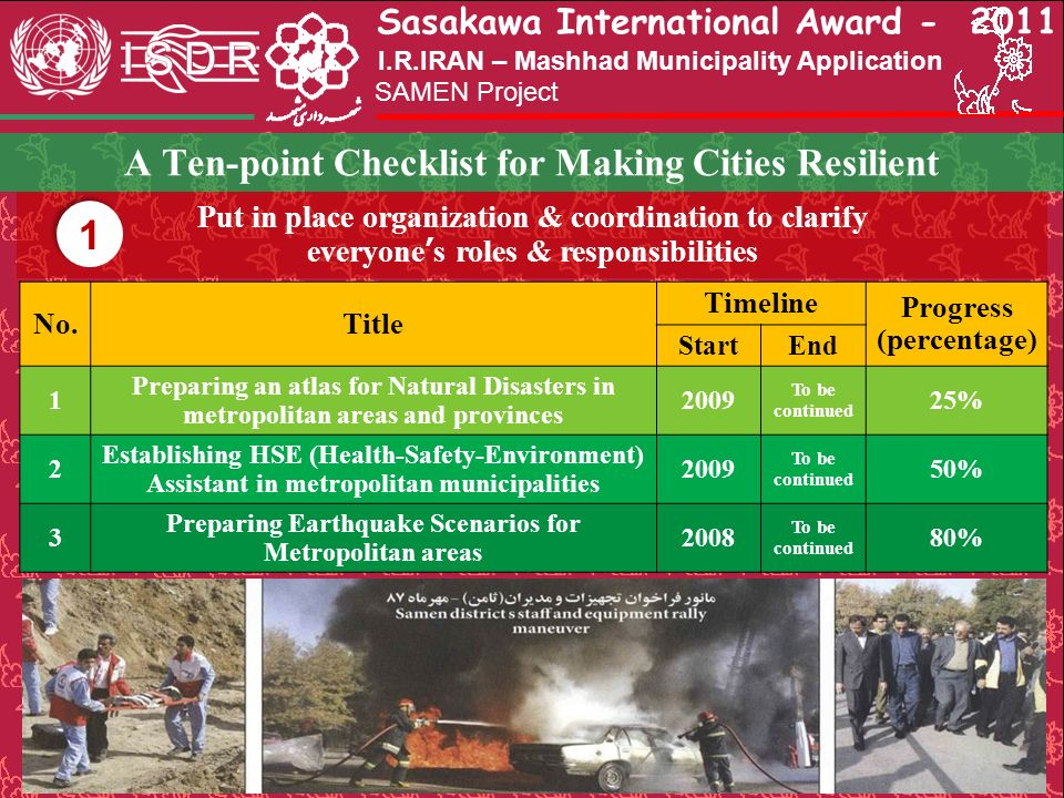 Sasakawa International Award - 2011 SAMEN Project I.R.IRAN – Mashhad Municipality Application A Ten-point Checklist for Making Cities Resilient No.Tit