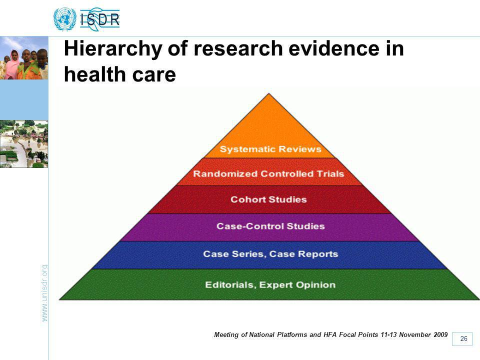 www.unisdr.org 26 Meeting of National Platforms and HFA Focal Points 11-13 November 2009 Hierarchy of research evidence in health care