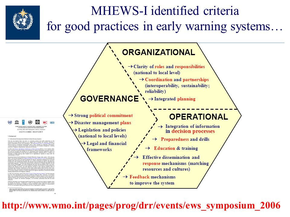 MHEWS-I identified criteria for good practices in early warning systems… ORGANIZATIONAL Clarity of roles and responsibilities (national to local level) Coordination and partnerships (interoperability, sustainability; reliability) Integrated planning GOVERNANCE Strong political commitment Disaster management plans Legislation and policies (national to local levels) Legal and financial frameworks OPERATIONAL Integration of information in decision processes Preparedness and drills Education & training Effective dissemination and response mechanisms (matching resources and cultures) Feedback mechanisms to improve the system http://www.wmo.int/pages/prog/drr/events/ews_symposium_2006