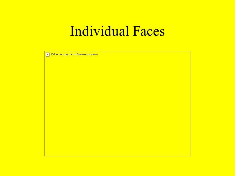 Individual Faces