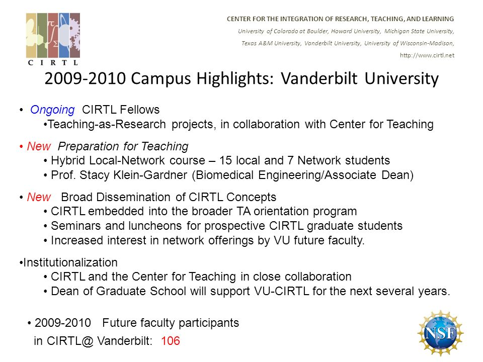 CENTER FOR THE INTEGRATION OF RESEARCH, TEACHING, AND LEARNING University of Colorado at Boulder, Howard University, Michigan State University, Texas A&M University, Vanderbilt University, University of Wisconsin-Madison, Campus Highlights: Vanderbilt University Future faculty participants in Vanderbilt: 106 Ongoing CIRTL Fellows Teaching-as-Research projects, in collaboration with Center for Teaching New Preparation for Teaching Hybrid Local-Network course – 15 local and 7 Network students Prof.