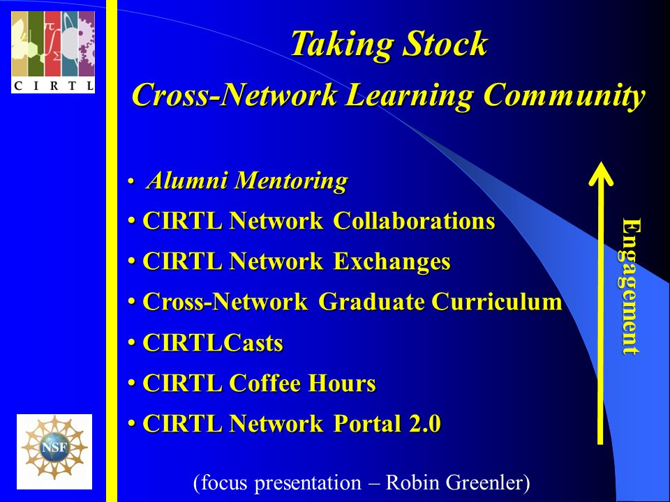 Taking Stock Cross-Network Learning Community Alumni Mentoring Alumni Mentoring CIRTL Network Collaborations CIRTL Network Collaborations CIRTL Network Exchanges CIRTL Network Exchanges Cross-Network Graduate Curriculum Cross-Network Graduate Curriculum CIRTLCasts CIRTLCasts CIRTL Coffee Hours CIRTL Coffee Hours CIRTL Network Portal 2.0 CIRTL Network Portal 2.0 Engagement (focus presentation – Robin Greenler)