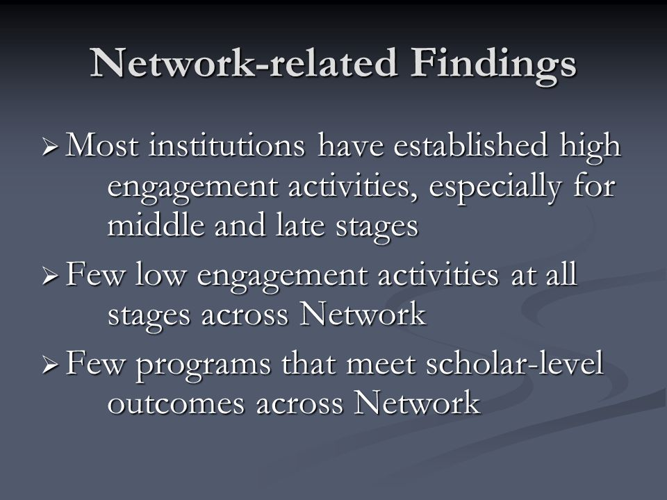 Network-related Findings Most institutions have established high engagement activities, especially for middle and late stages Most institutions have established high engagement activities, especially for middle and late stages Few low engagement activities at all stages across Network Few low engagement activities at all stages across Network Few programs that meet scholar-level outcomes across Network Few programs that meet scholar-level outcomes across Network