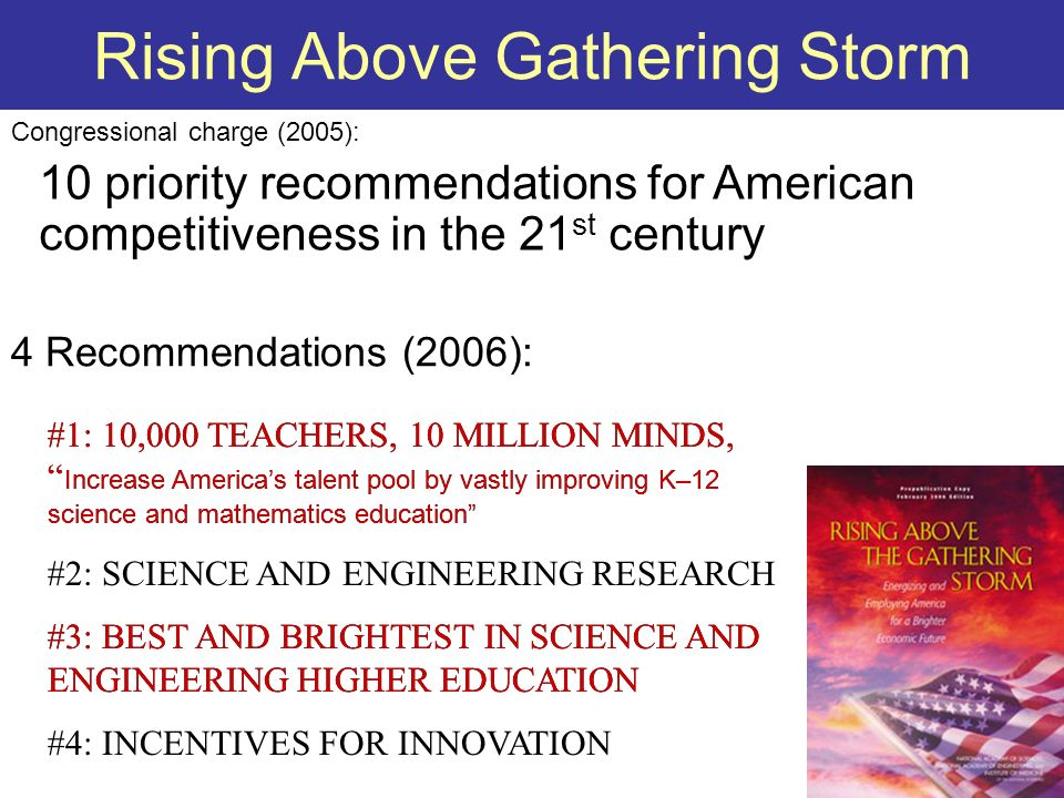 Rising Above Gathering Storm Congressional charge (2005): 10 priority recommendations for American competitiveness in the 21 st century 4 Recommendations (2006): #1: 10,000 TEACHERS, 10 MILLION MINDS, Increase Americas talent pool by vastly improving K–12 science and mathematics education #2: SCIENCE AND ENGINEERING RESEARCH #3: BEST AND BRIGHTEST IN SCIENCE AND ENGINEERING HIGHER EDUCATION #4: INCENTIVES FOR INNOVATION #1: 10,000 TEACHERS, 10 MILLION MINDS, Increase Americas talent pool by vastly improving K–12 science and mathematics education #3: BEST AND BRIGHTEST IN SCIENCE AND ENGINEERING HIGHER EDUCATION