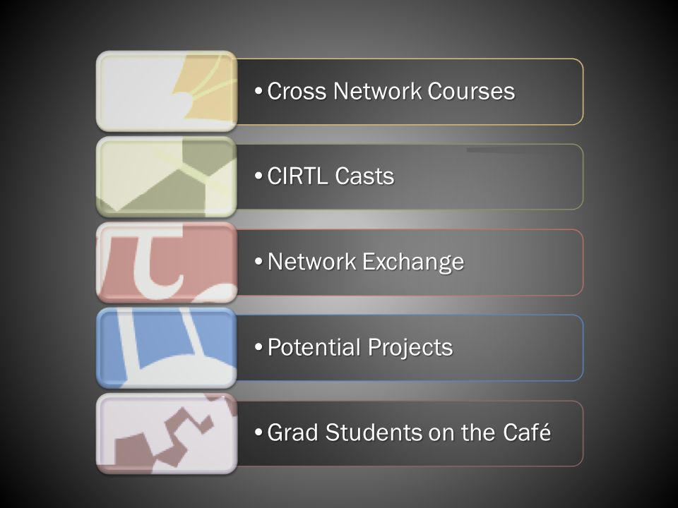 Cross Network CoursesCross Network Courses CIRTL CastsCIRTL Casts Network ExchangeNetwork Exchange Potential ProjectsPotential Projects Grad Students on the Caf éGrad Students on the Caf é