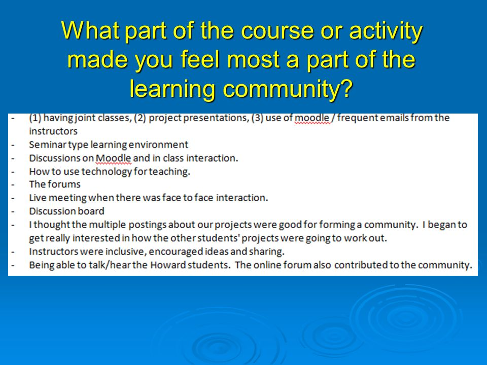 What part of the course or activity made you feel most a part of the learning community