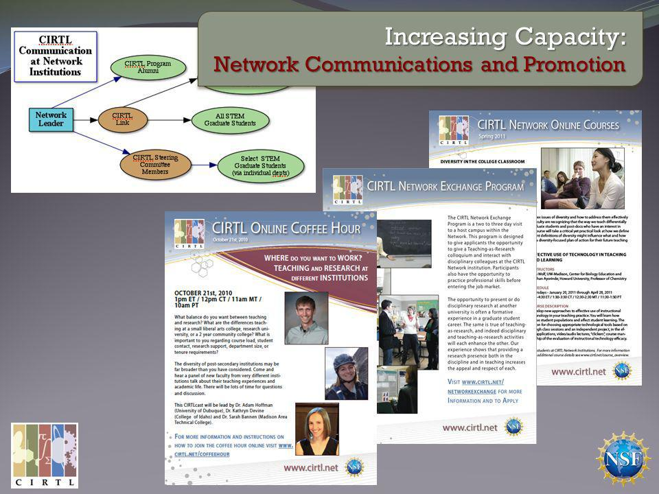 Increasing Capacity: Network Communications and Promotion