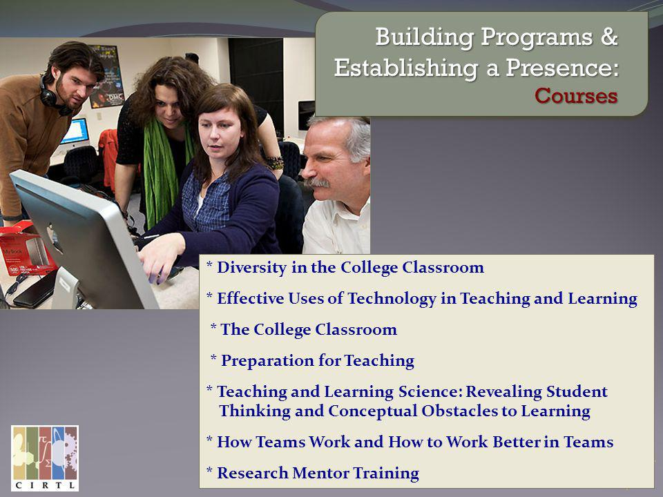 Building Programs & Establishing a Presence: Courses * Diversity in the College Classroom * Effective Uses of Technology in Teaching and Learning * The College Classroom * Preparation for Teaching * Teaching and Learning Science: Revealing Student Thinking and Conceptual Obstacles to Learning * How Teams Work and How to Work Better in Teams * Research Mentor Training