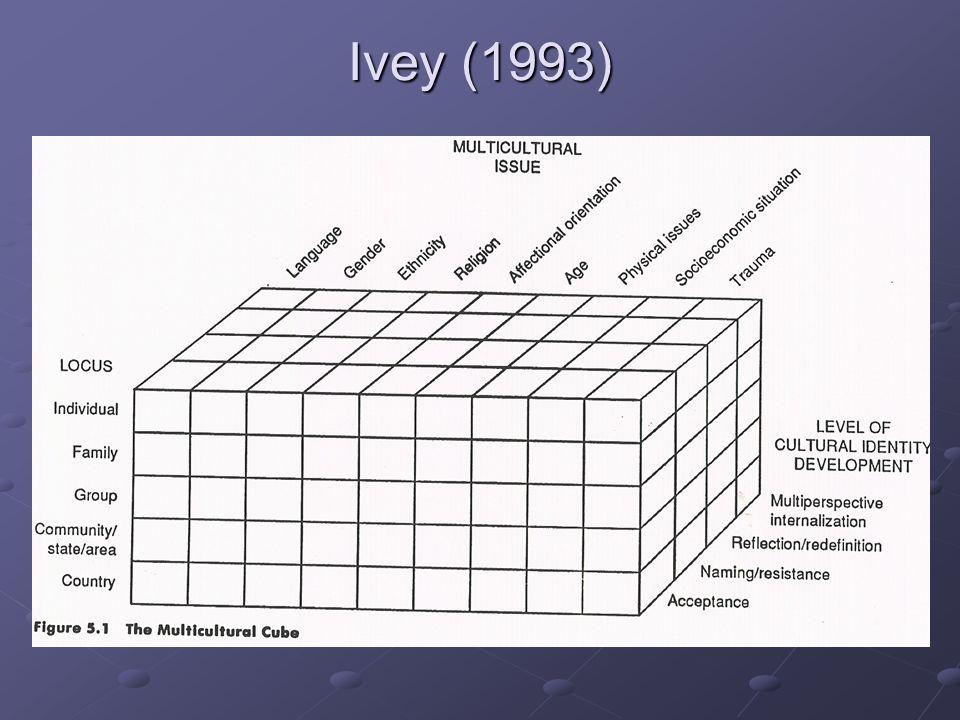 Ivey (1993)