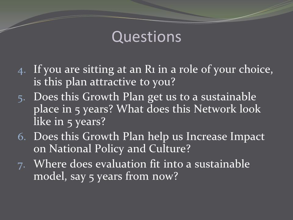 Questions 4. If you are sitting at an R1 in a role of your choice, is this plan attractive to you.