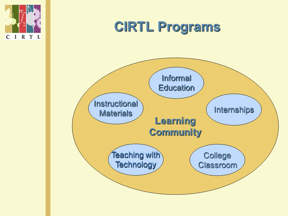 Learning Community Informal Education Instructional Materials Internships College Classroom CIRTL Programs Teaching with Teaching with Technology