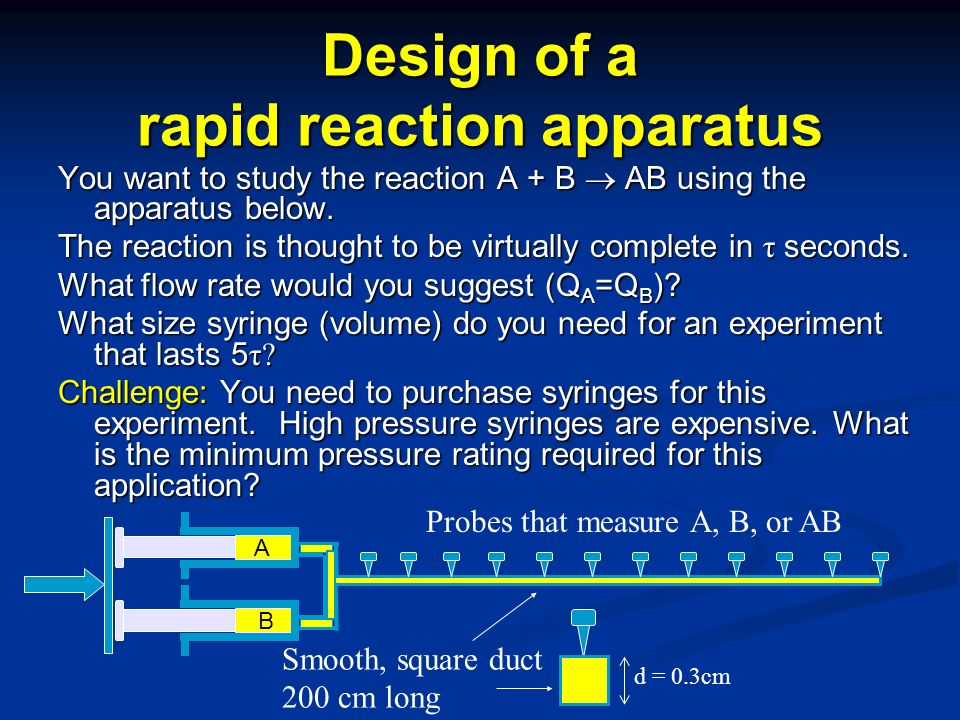 Design of a rapid reaction apparatus You want to study the reaction A + B AB using the apparatus below.