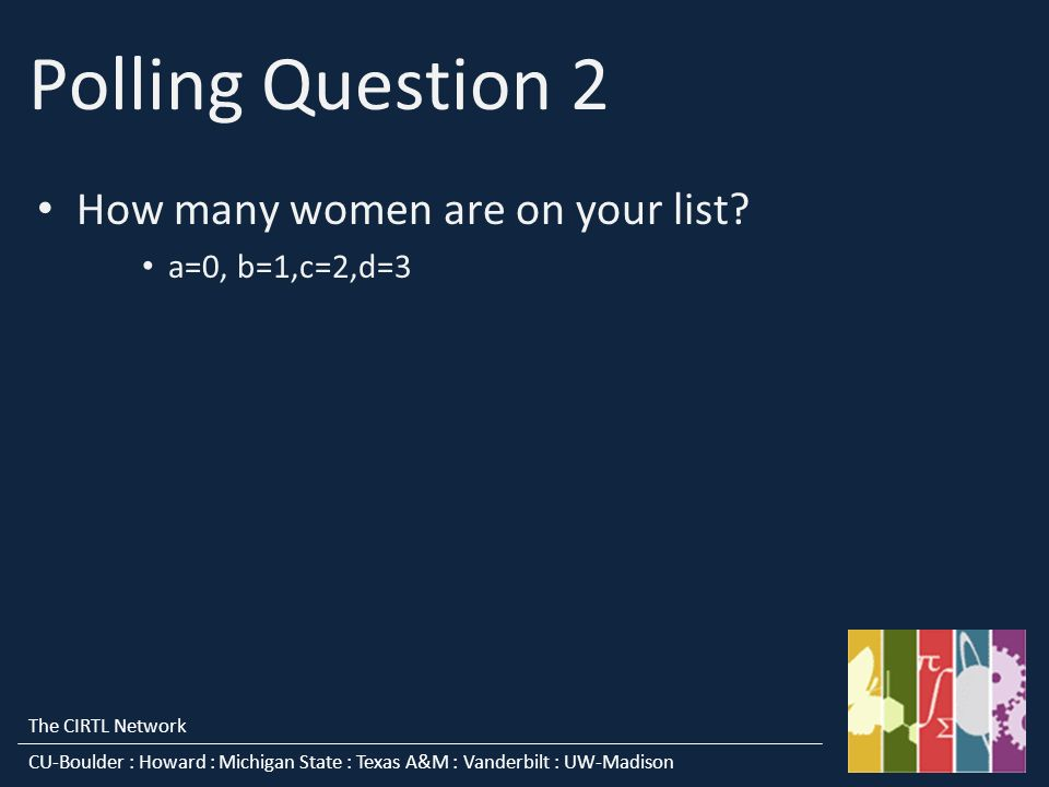 The CIRTL Network CU-Boulder : Howard : Michigan State : Texas A&M : Vanderbilt : UW-Madison Polling Question 2 How many women are on your list.