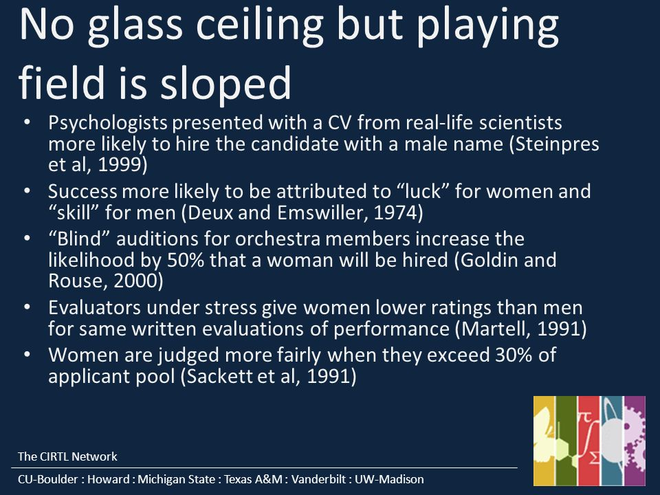 The CIRTL Network CU-Boulder : Howard : Michigan State : Texas A&M : Vanderbilt : UW-Madison No glass ceiling but playing field is sloped Psychologists presented with a CV from real-life scientists more likely to hire the candidate with a male name (Steinpres et al, 1999) Success more likely to be attributed to luck for women and skill for men (Deux and Emswiller, 1974) Blind auditions for orchestra members increase the likelihood by 50% that a woman will be hired (Goldin and Rouse, 2000) Evaluators under stress give women lower ratings than men for same written evaluations of performance (Martell, 1991) Women are judged more fairly when they exceed 30% of applicant pool (Sackett et al, 1991)