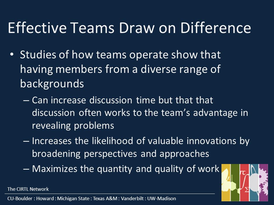 The CIRTL Network CU-Boulder : Howard : Michigan State : Texas A&M : Vanderbilt : UW-Madison Effective Teams Draw on Difference Studies of how teams operate show that having members from a diverse range of backgrounds – Can increase discussion time but that that discussion often works to the teams advantage in revealing problems – Increases the likelihood of valuable innovations by broadening perspectives and approaches – Maximizes the quantity and quality of work
