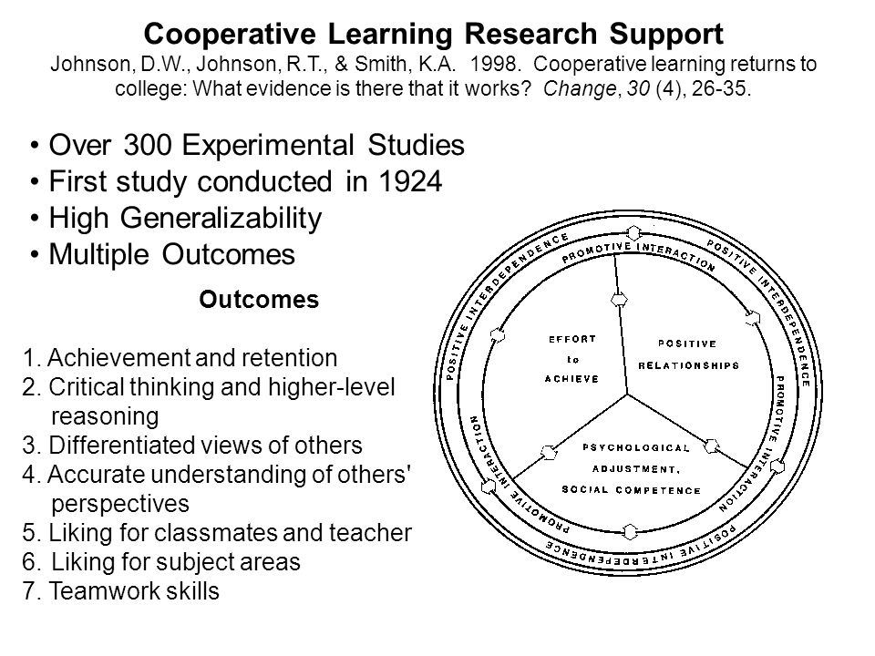 Cooperative Learning Research Support Johnson, D.W., Johnson, R.T., & Smith, K.A. 1998. Cooperative learning returns to college: What evidence is ther