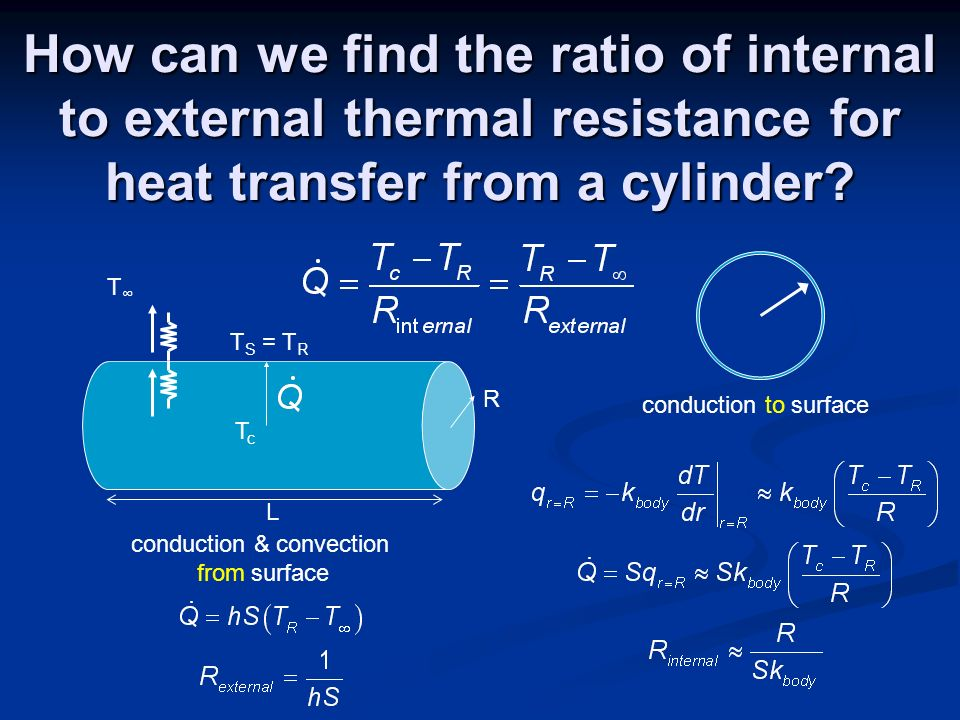 How can we find the ratio of internal to external thermal resistance for heat transfer from a cylinder.