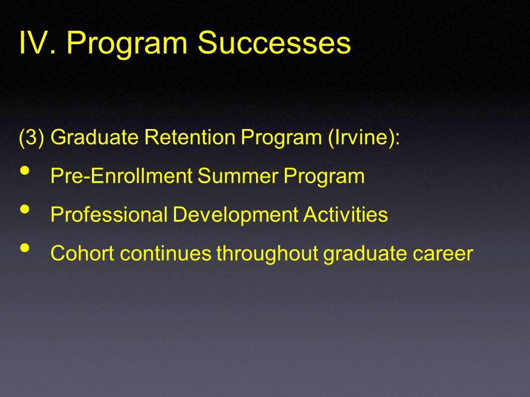 IV. Program Successes (3) Graduate Retention Program (Irvine): Pre-Enrollment Summer Program Professional Development Activities Cohort continues thro