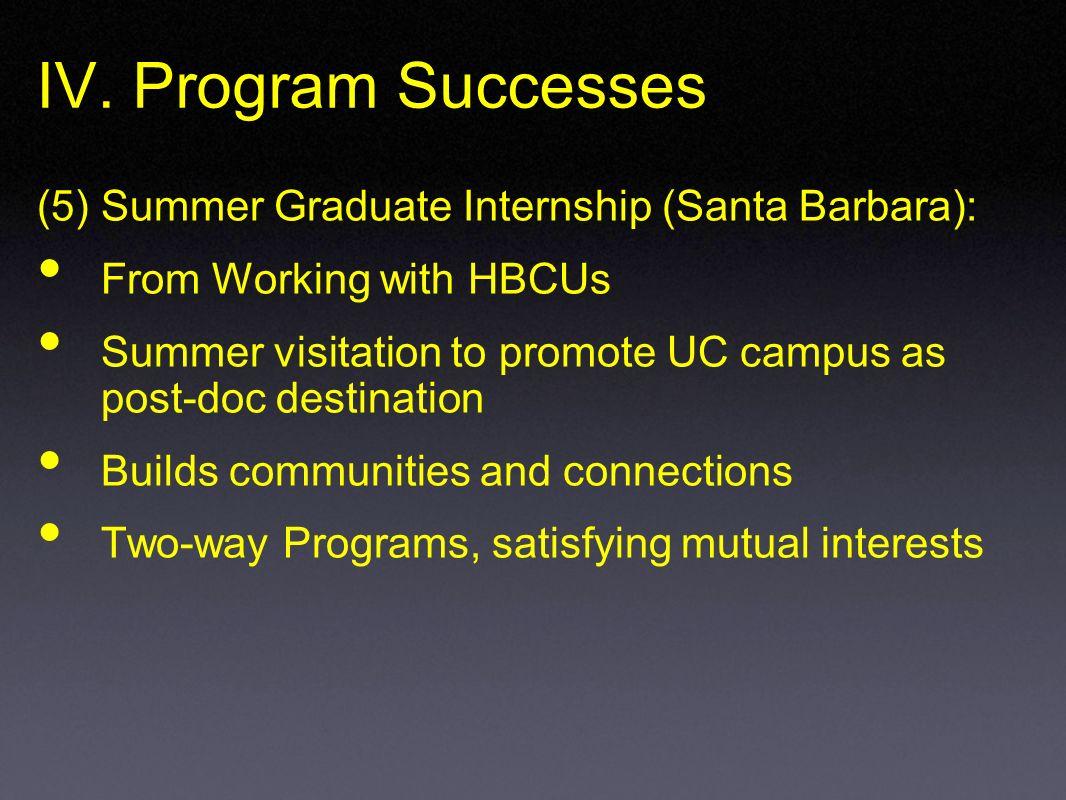 IV. Program Successes (5) Summer Graduate Internship (Santa Barbara): From Working with HBCUs Summer visitation to promote UC campus as post-doc desti