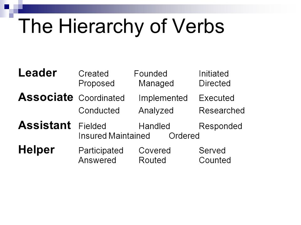 The Hierarchy of Verbs Leader Created Founded Initiated ProposedManagedDirected Associate CoordinatedImplementedExecuted ConductedAnalyzedResearched Assistant FieldedHandledResponded InsuredMaintainedOrdered Helper ParticipatedCoveredServed AnsweredRoutedCounted