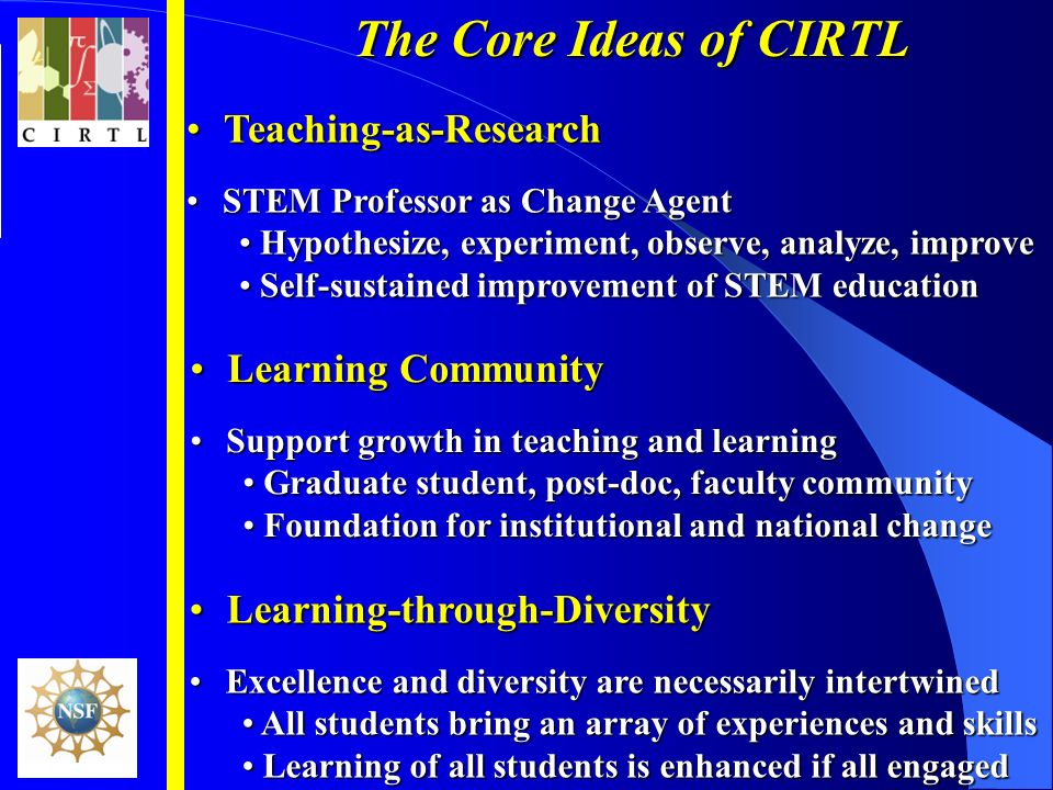 The Core Ideas of CIRTL Teaching-as-Research Teaching-as-Research STEM Professor as Change Agent STEM Professor as Change Agent Hypothesize, experiment, observe, analyze, improve Hypothesize, experiment, observe, analyze, improve Self-sustained improvement of STEM education Self-sustained improvement of STEM education Learning Community Learning Community Support growth in teaching and learning Support growth in teaching and learning Graduate student, post-doc, faculty community Graduate student, post-doc, faculty community Foundation for institutional and national change Foundation for institutional and national change Learning-through-Diversity Learning-through-Diversity Excellence and diversity are necessarily intertwined Excellence and diversity are necessarily intertwined All students bring an array of experiences and skills All students bring an array of experiences and skills Learning of all students is enhanced if all engaged Learning of all students is enhanced if all engaged