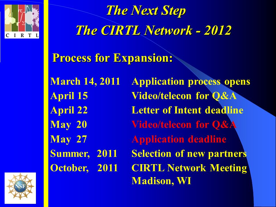 The CIRTL Network - 2012 The Next Step Process for Expansion: March 14, 2011 Application process opens April 15Video/telecon for Q&A April 22Letter of Intent deadline May 20Video/telecon for Q&A May 27Application deadline Summer, 2011Selection of new partners October, 2011CIRTL Network Meeting Madison, WI