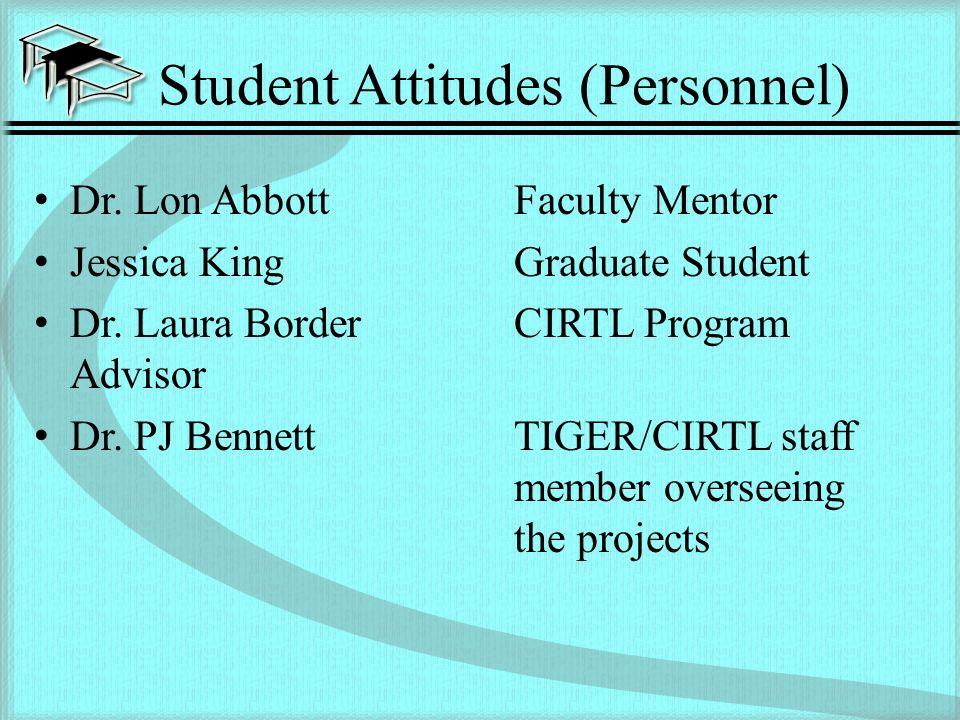 Student Attitudes (Personnel) Dr. Lon Abbott Faculty Mentor Jessica King Graduate Student Dr. Laura BorderCIRTL Program Advisor Dr. PJ BennettTIGER/CI