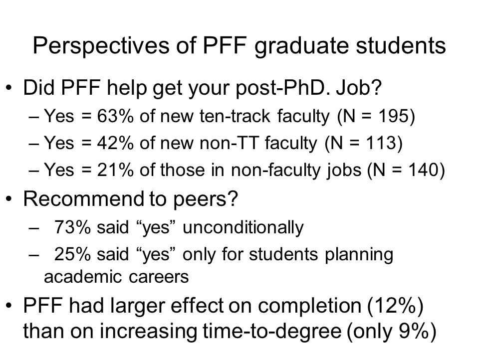 Perspectives of PFF graduate students Did PFF help get your post-PhD.