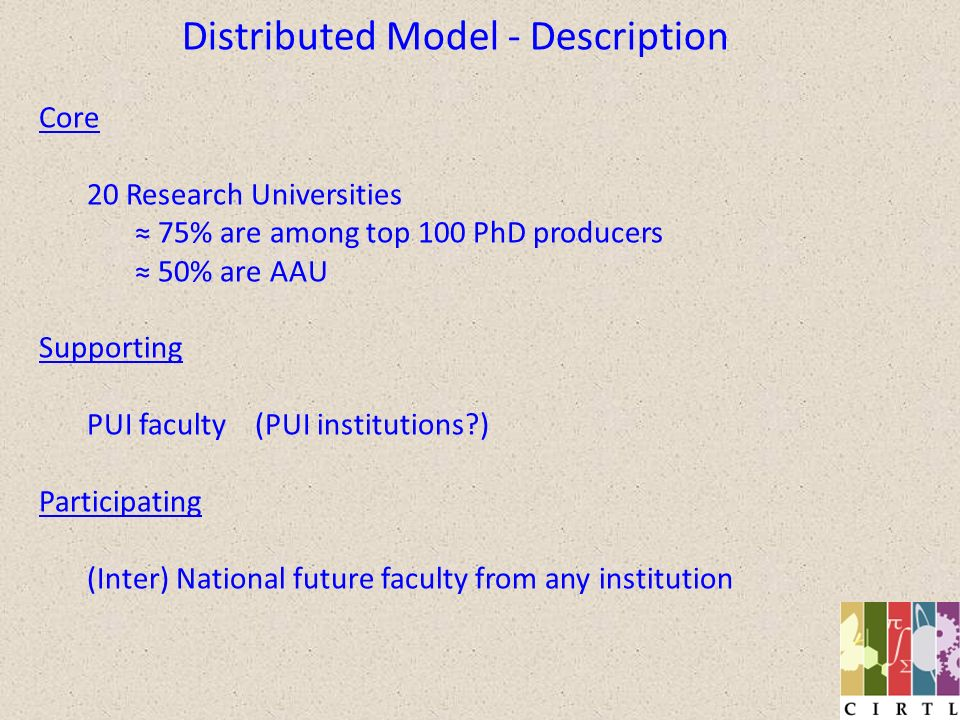 Distributed Model - Description Core 20 Research Universities 75% are among top 100 PhD producers 50% are AAU Supporting PUI faculty (PUI institutions ) Participating (Inter) National future faculty from any institution