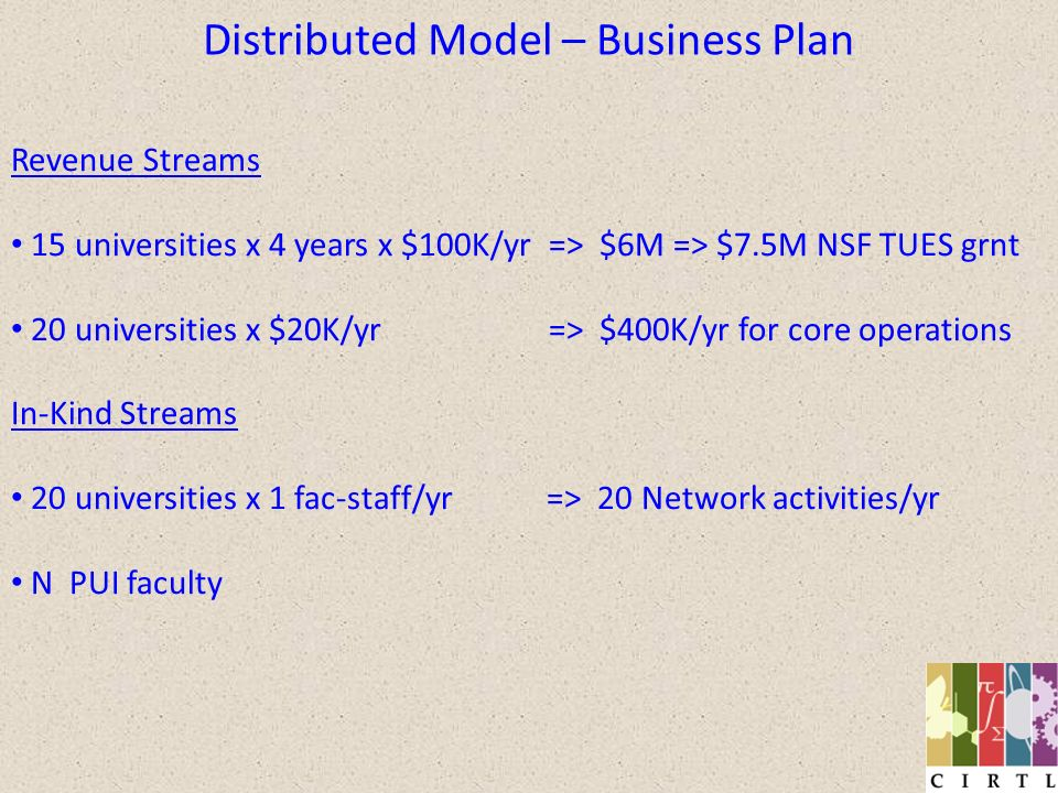 Revenue Streams 15 universities x 4 years x $100K/yr => $6M => $7.5M NSF TUES grnt 20 universities x $20K/yr => $400K/yr for core operations In-Kind Streams 20 universities x 1 fac-staff/yr => 20 Network activities/yr N PUI faculty Distributed Model – Business Plan