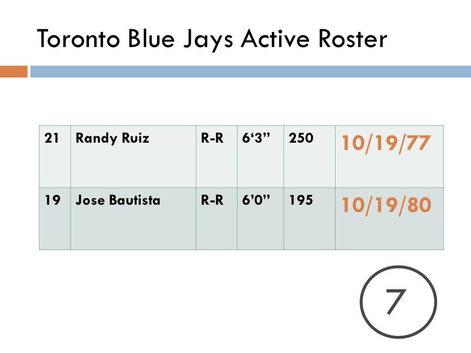 Toronto Blue Jays Active Roster 21Randy RuizR-R63250 10/19/77 19Jose BautistaR-R60195 10/19/80 7