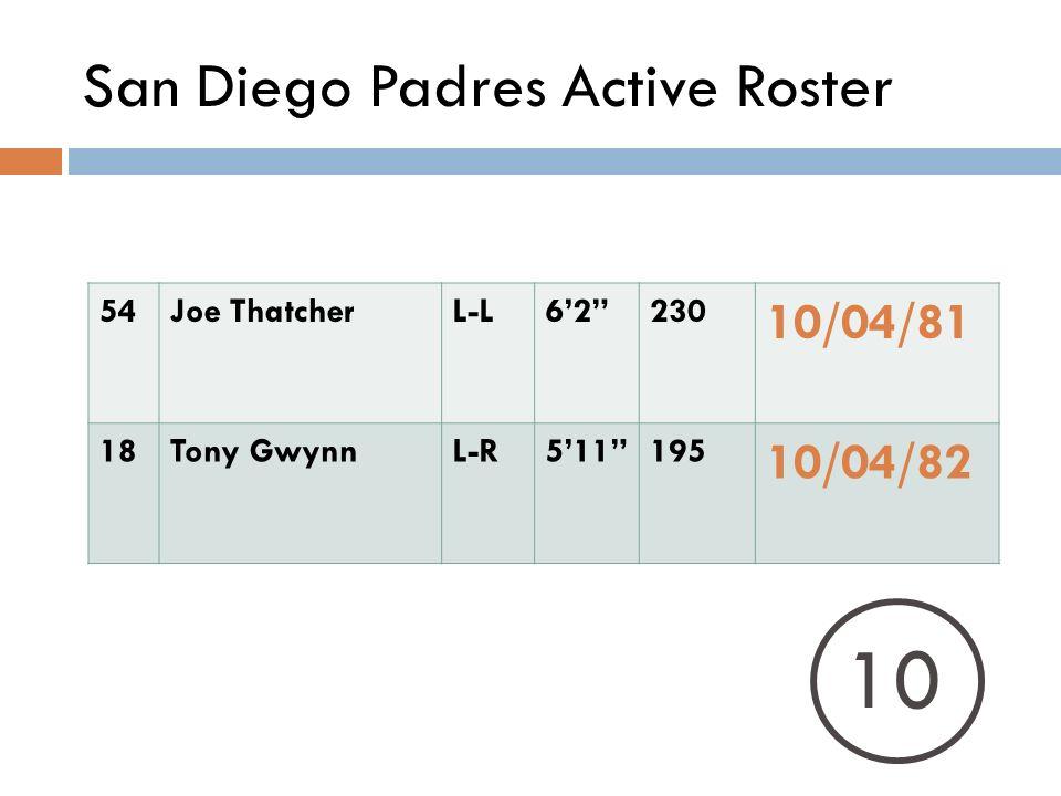 San Diego Padres Active Roster 54Joe ThatcherL-L62230 10/04/81 18Tony GwynnL-R511195 10/04/82 10