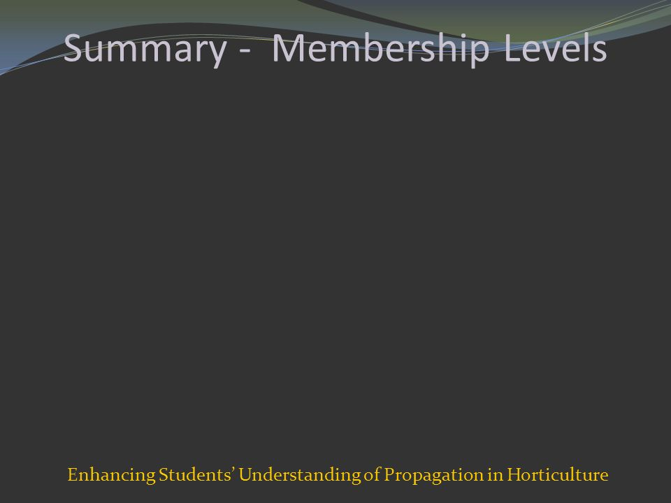 Summary - Membership Levels Enhancing Students Understanding of Propagation in Horticulture