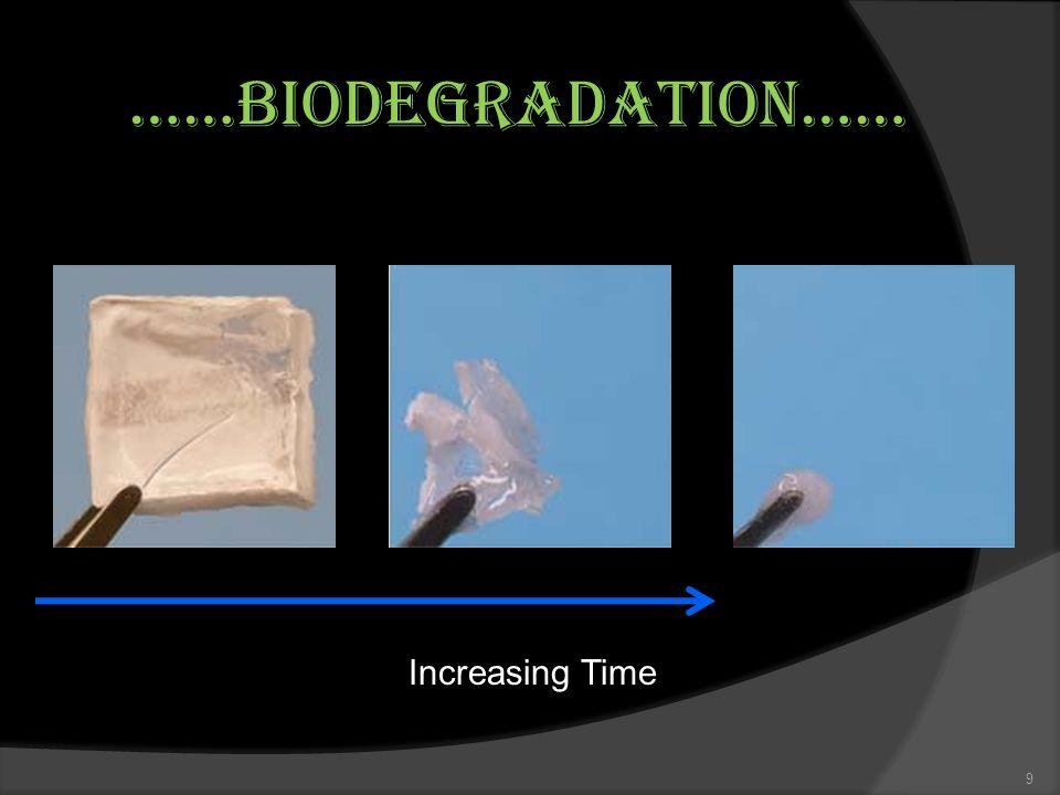 ……BIODEGRADATION…… Increasing Time 9