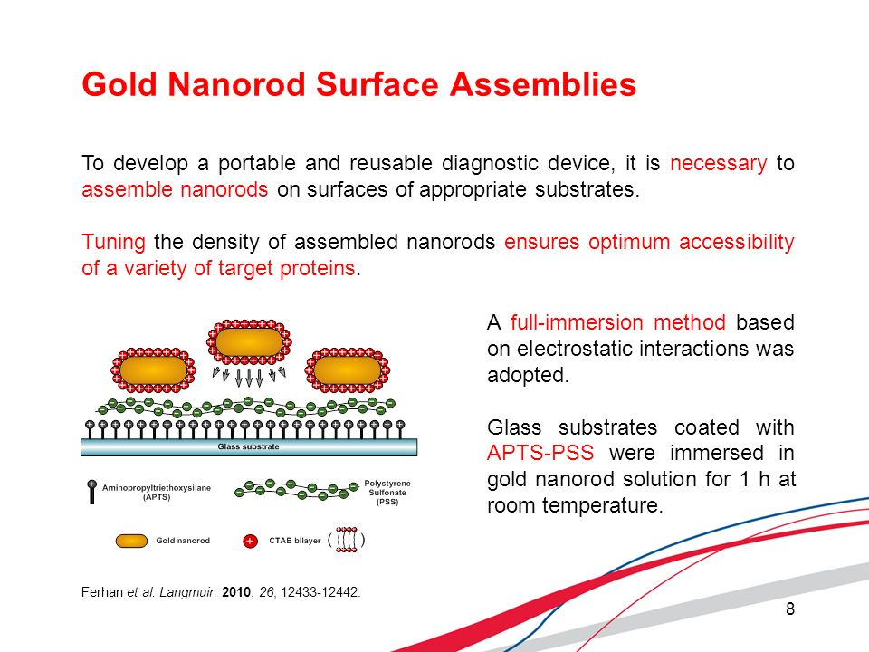 Gold Nanorod Surface Assemblies 8 To develop a portable and reusable diagnostic device, it is necessary to assemble nanorods on surfaces of appropriat