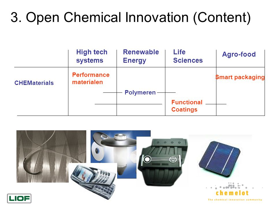 3. Open Chemical Innovation (Content) High tech systems Renewable Energy Life Sciences Agro-food CHEMaterials Smart packaging Performance materialen P