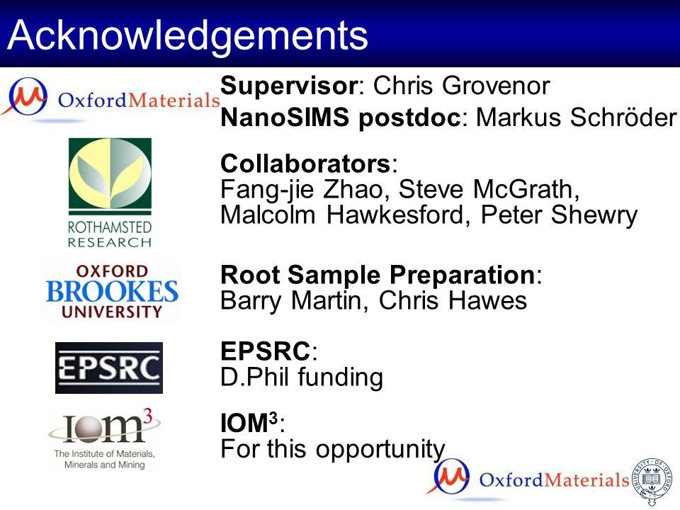 Acknowledgements Supervisor: Chris Grovenor NanoSIMS postdoc: Markus Schröder EPSRC: D.Phil funding Root Sample Preparation: Barry Martin, Chris Hawes
