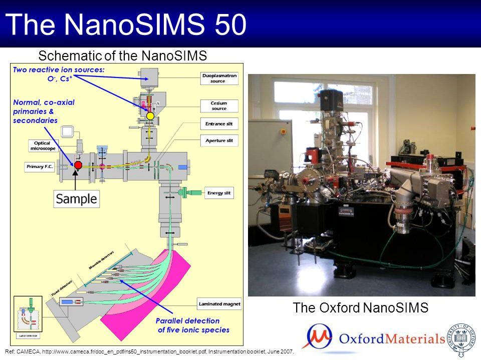 The NanoSIMS 50 The Oxford NanoSIMS Schematic of the NanoSIMS Ref: CAMECA, http://www.cameca.fr/doc_en_pdf/ns50_instrumentation_booklet.pdf, Instrumen