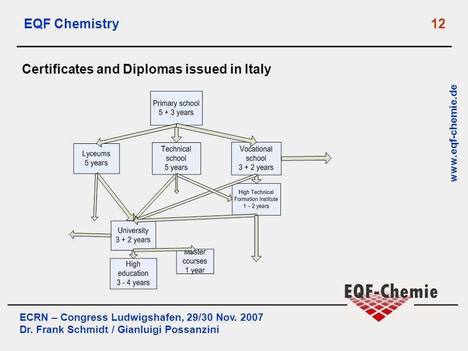 ECRN – Congress Ludwigshafen, 29/30 Nov. 2007 Dr. Frank Schmidt / Gianluigi Possanzini www.eqf-chemie.de EQF Chemistry 12 Certificates and Diplomas is