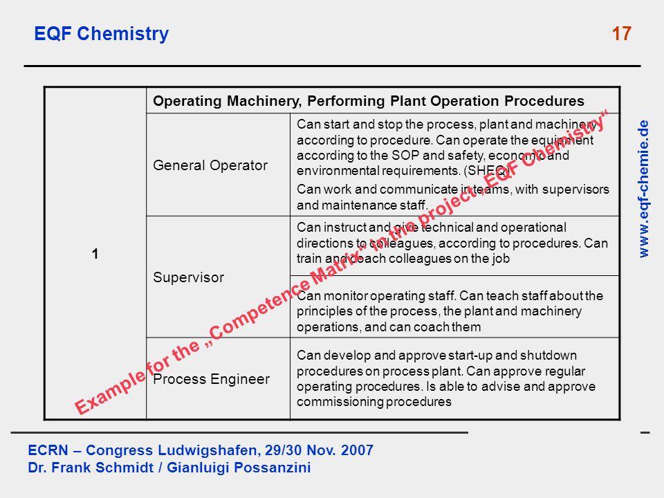 ECRN – Congress Ludwigshafen, 29/30 Nov. 2007 Dr. Frank Schmidt / Gianluigi Possanzini www.eqf-chemie.de EQF Chemistry 17 1 Operating Machinery, Perfo